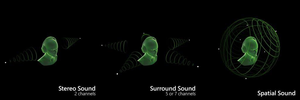 A Glimpse of sound