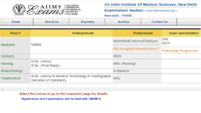 AIIMS PG Merit List Online Allotment Counseling