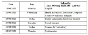MBOSE SSLC Class 10th Timetable